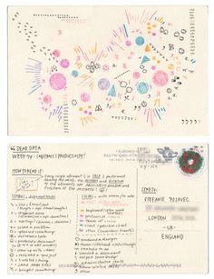 Dear-Data (www.dear-data.com) Week 14 - A week of productivity! Postcard by Giorgia