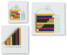 Cuisenaire houses are a fun way to build fact fluency during math center time. Math Stations, Math Centers, 1st Grade Math, Grade 1, Math Resources, Math Activities, Building An Addition, Free Math, Math Facts