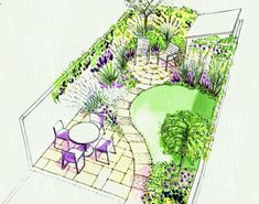 Small Garden Layout And Planning Small Garden Ideas And Tips How To Design Gardens In Limited Spaces Small Garden Layout, Small Garden Landscape, Small Backyard Gardens, Small Backyard Landscaping, Small Gardens, Small Garden Plans, Landscape Plans, Backyard Ideas, Garden Ideas For Small Spaces