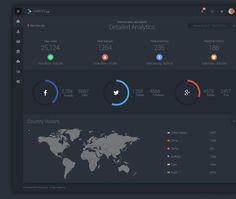 Pocket: 20 Examples of Beautifully Designed Admin Dashboards Marketing Dashboard, Business Dashboard, Dashboard Interface, Web Dashboard, Ui Web, Dashboard Design, User Interface Design, Web Design, Chart Design