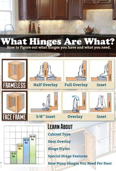 Hinges can be confusing, there are different styles in addition to the different styles of cabinets. Use this guide to help figure out not only what hinge you have but what hinges you'll need for you projects.