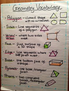 Geometry vocabulary anchor chart  -- Lindsay Anderson