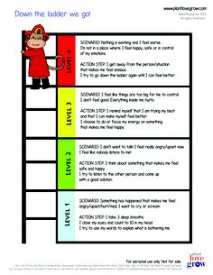 De-escalation tool for children. A great visual to help students with anger management Coping Skills, Social Skills, Therapy Tools, Play Therapy, Therapy Ideas, Behavior Interventions, Emotional Regulation, School Social Work, Kindergarten