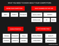 A business that increasingly knows its customers, in general, wins more. If you are looking to beat your #competitors in identifying the needs of your #customers and you plan to meet those needs, you have a great chance to succeed. Here are a few different ways you can utilize market research to surpass contenders: