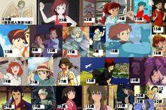 【其他】如果宮崎駿能像其他動漫 @歡樂惡搞 KUSO 哈啦板 - 巴哈姆特