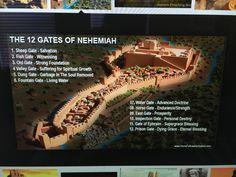 Nehemiah gates