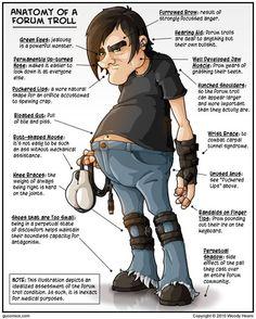 E voi, come vi difendete dai troll? O vi riconoscete in questo soggetto? ;-)