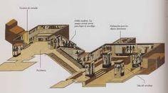 Reconstrucción tumba, Valle de los Reyes, Egipto