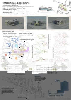 Site synthesis poster for a city library in Cyprus