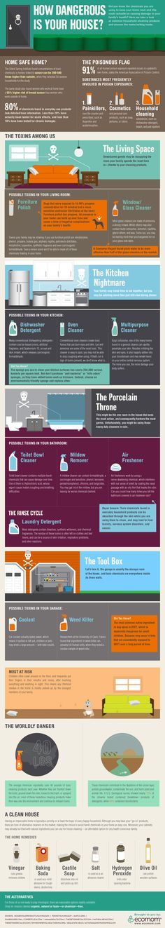 Is your home safe? The quick answer is no. Not if you're using tons of chemicals to keep your house clean. We use an immeasurable number of toxins to maintain our body and home on a daily basis. See the #infographic.