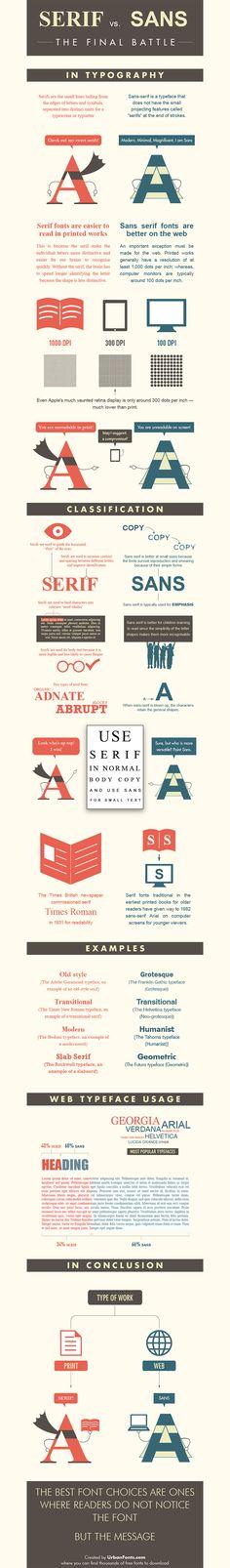 Serif vs Sans Serif #infographic #font #serif
