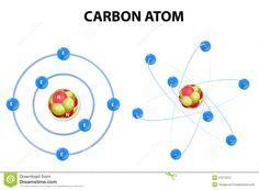 carbon atom tattoo - Google Search | Tattoos | Pinterest ...