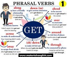 Phrasal Verbs with GET in English – Grammar English Grammar For Kids, English Vocabulary Words, Learn English Words, English Writing, English Learning Spoken, English Language Learning, Education English, Teaching English, Bilingual Education