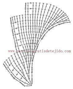 Resultado de imagen de chal de encaje de ganchillo patrones