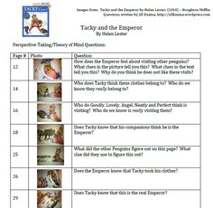 """Work on perspective taking/""""Theory of Mind"""" questions with the book, Tacky and the Emperor by H. From Jill Kuzma Social Skills Autism, Social Skills Activities, Teaching Social Skills, Teaching Ideas, Speech Language Therapy, Speech And Language, Speech Therapy, Counseling Psychology, School Psychology"""