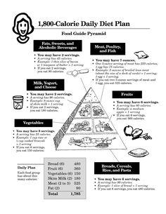 diabetes diet images   1800 ADA (American Diabetic Association ...