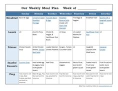 hay diet meal plan