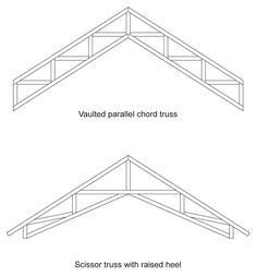 Vaulted Ceiling Trusses Figure 2 For Buildings Incorporating Parallel Chord Or Issor With Raised Heels Allow Greater 1 St Blog Roof