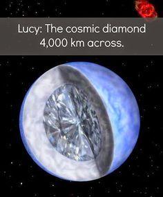 Lucy ou V886Centauri et BPM 37093 est une étoile de type naine blanche située à 50 années lumière de la terre. C'est aussi le plus gros diamant jamais découvert pour un poids estimé à 10 milliards de milliards de milliards de carats.