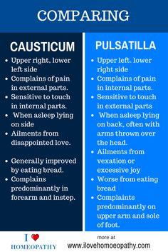 Causticum %2F Pulsatilla                                                                                                                                                                                 More
