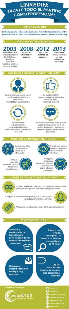 Linkedin: sácate todo el partido como profesional #infografia #infographic #socialmedia