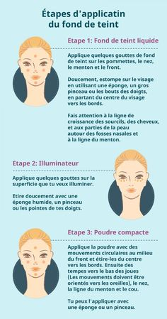 The most complete makeup guide – Make Up Ideas Contour Makeup, Eye Makeup, Hair Makeup, Highlighting Makeup, Movie Makeup, Beauty Make Up, Beauty Care, Beauty Secrets, Beauty Hacks