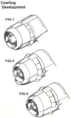 Corsair Cowling Development ~ BFD