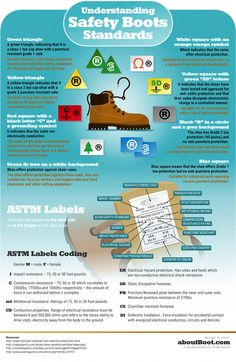 """You Should Know About Safety Boots Standards – Infographic"""" « EHS Safety News America Safety Toe Shoes, Safety Gloves, Health And Safety Poster, Safety Posters, Osha Safety Training, Good Work Boots, Safety Meeting, Construction Safety, Workplace Safety"""