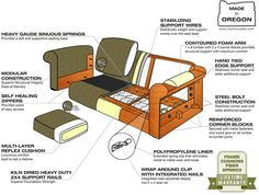 Product Info Diagram Stanton sofa.