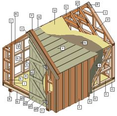 Quality Firewood Storage Shed Plans Elegant 44 Free Diy Shed Plans to Help You Build Your Shed Garden Tool Shed, Garden Storage Shed, Diy Shed Plans, Storage Shed Plans, Tool Storage, Firewood Storage, Shed Construction, Framing Construction, Construction Services