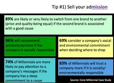 5 Critical Nonprofit PR Strategy Tips for Marketing to Millennials (DATA) | Know Your Own Bone