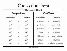 40 Best Convection Oven Recipes Images Convection Oven
