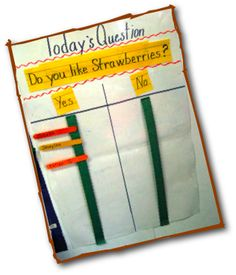 Anchor chart for easy participation First Year Teaching, Teaching Schools, Teaching Tips, Teaching Math, 1st Grade Math, Grade 1, Kindergarten Classroom, Classroom Ideas, Question Of The Day