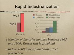Rapid Industrialization: Revolutions In Russia, Mr. Harms PowerPoint/Keynote Presentation  for the textbook: World History, Patterns of Interaction