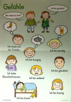 German Grammar, German Words, Deutsch Language, Germany Language, Asl Sign Language, German Language Learning, Alphabet Worksheets, Learn German, Foreign Languages