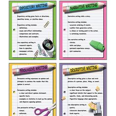 These bright, colorful posters define expository, narrative, persuasive, and descriptive writing. They also identify common elements and everyday examples of each type of writing. Package includes 4 p