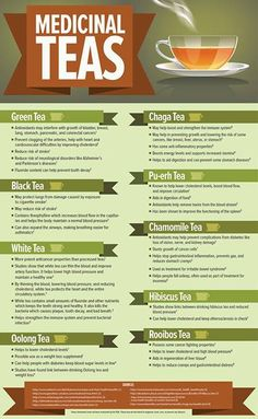 The Earth Diet - Herbal Tea Recipes