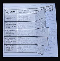 CCSS Reading Anchor Standard 1 Activity - Read closely to determine what the text says explicitly and to make logical inferences from it; cite specific textual evidence when writing or speaking to support conclusions drawn from the text, as it serves another Reading Anchor Standard.