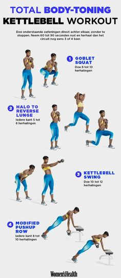 Kettlebell Total Body Workout | Posted by: NewHowtoLoseBellyFat.com