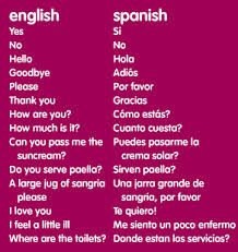 Spanish language - Google Search I want to be able to speak fluent Spanish as well as English so it opens more job opportunities for me as well.