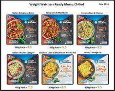 Weight Watchers Syns