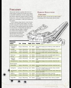 Dungeons And Dragons Rules, Dungeons And Dragons Homebrew, Dungeon Master Screen, Dnd Stats, Nave Star Wars, Dnd Classes, Dungeon Master's Guide, Writing Fantasy, Dnd 5e Homebrew