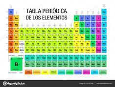 tabla periodica actualizada 2013 new tabla periodica de los elementos quimicos actualizada 2014 para
