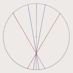 trisection angle: trisection angle