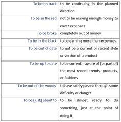"""To Be"" Idioms - learn English,idioms,english"