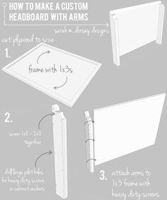 East Coast Creative: How to Build a custom headboard with arms. Sarah M. Dorsey Designs
