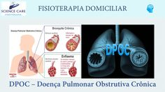 Doença Pulmonar Obstrutiva Crônica-DPOC - Science Care Fisioterapia
