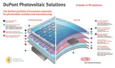 photovoltaic architecture - Google Search
