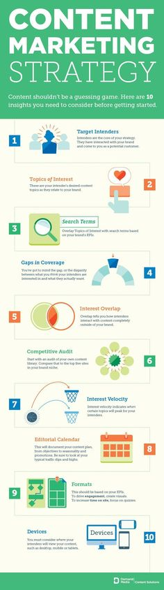 10 Aspects For Your Content Marketing Campaign [Infographic] #videomarketing