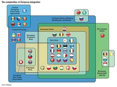 Europe's Road to Integration - Finance & Development, March 2014